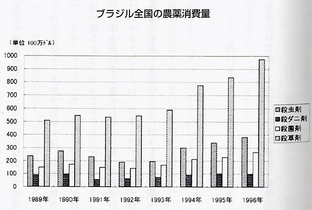 農薬消費量.jpg
