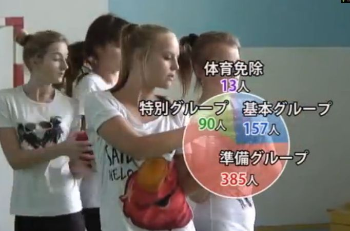 コロステン小学校:健康157人 配慮必要385人慢性疾患90人体育を免除13人