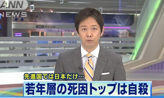 ANN 若年層の死因トップ 先進国では日本だけ・・・