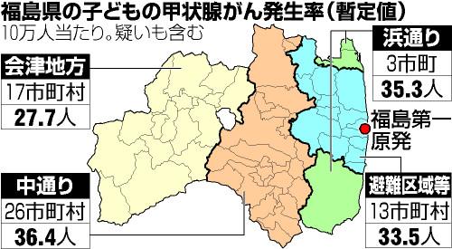 朝日新聞:地域別、子どもの甲状腺がん発生率