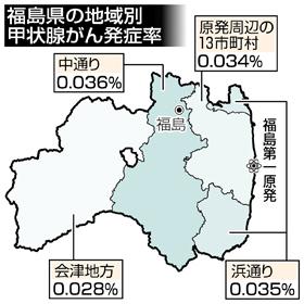 中日:福島県の地域別 甲状腺がん発症率