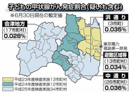 福島民報:地域別・子どもの甲状腺がん発生率
